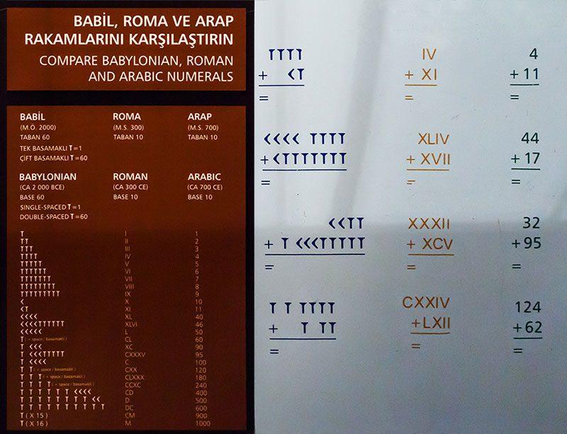 kocaeli bilim merkezi babil roma arap rakamlari